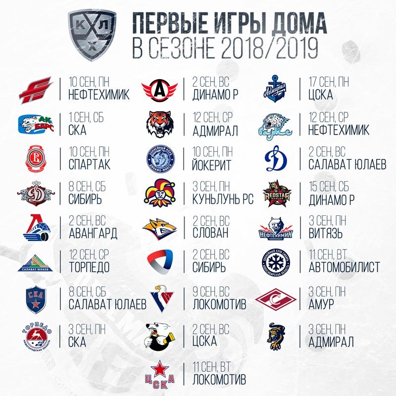 Хоккейный клуб цска турнирная таблица москва клубы ночные работа барменом